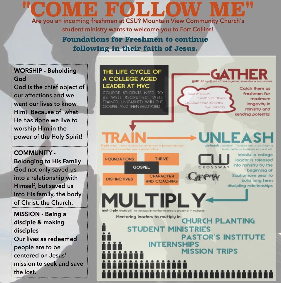 MVC Freshman Ministry Path